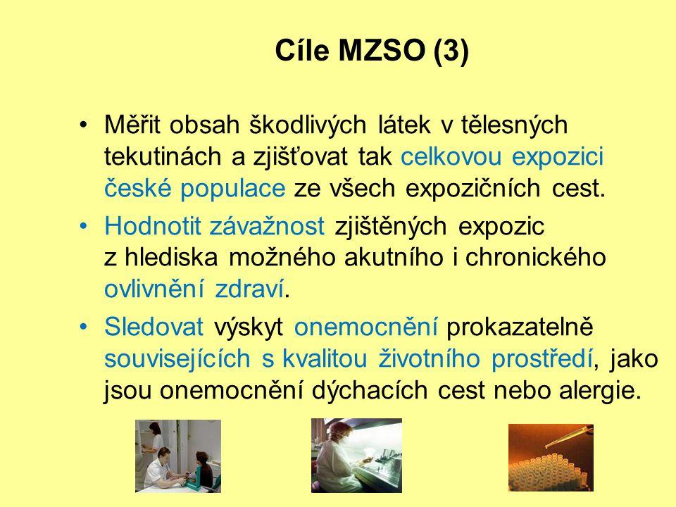 Cíle MZSO (3) Měřit obsah škodlivých látek v tělesných tekutinách a zjišťovat tak celkovou expozici české populace ze všech expozičních cest. Hodnotit