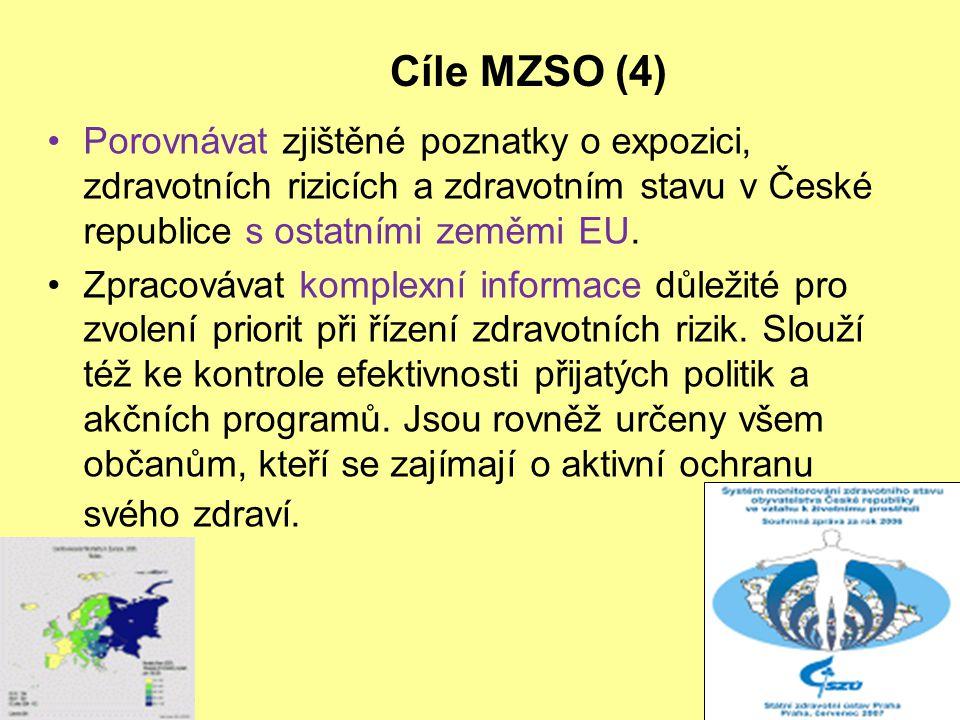 Cíle MZSO (4) Porovnávat zjištěné poznatky o expozici, zdravotních rizicích a zdravotním stavu v České republice s ostatními zeměmi EU. Zpracovávat ko