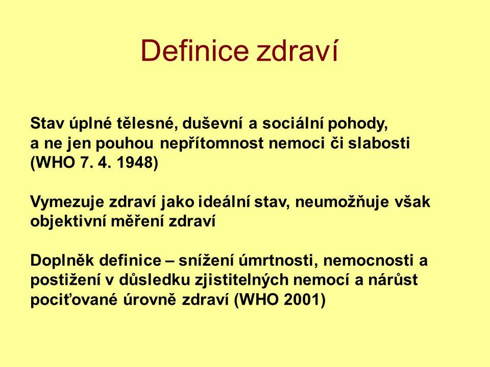 Definice zdraví Stav úplné tělesné, duševní a sociální pohody, a ne jen pouhou nepřítomnost nemoci či slabosti (WHO 7. 4. 1948) Vymezuje zdraví jako i