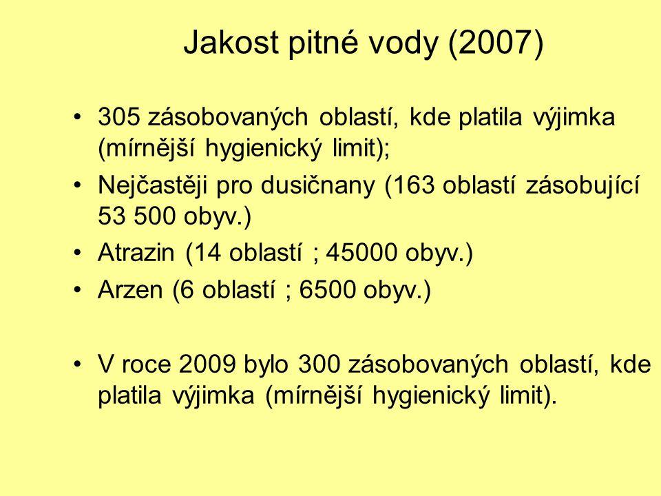 305 zásobovaných oblastí, kde platila výjimka (mírnější hygienický limit); Nejčastěji pro dusičnany (163 oblastí zásobující 53 500 obyv.) Atrazin (14