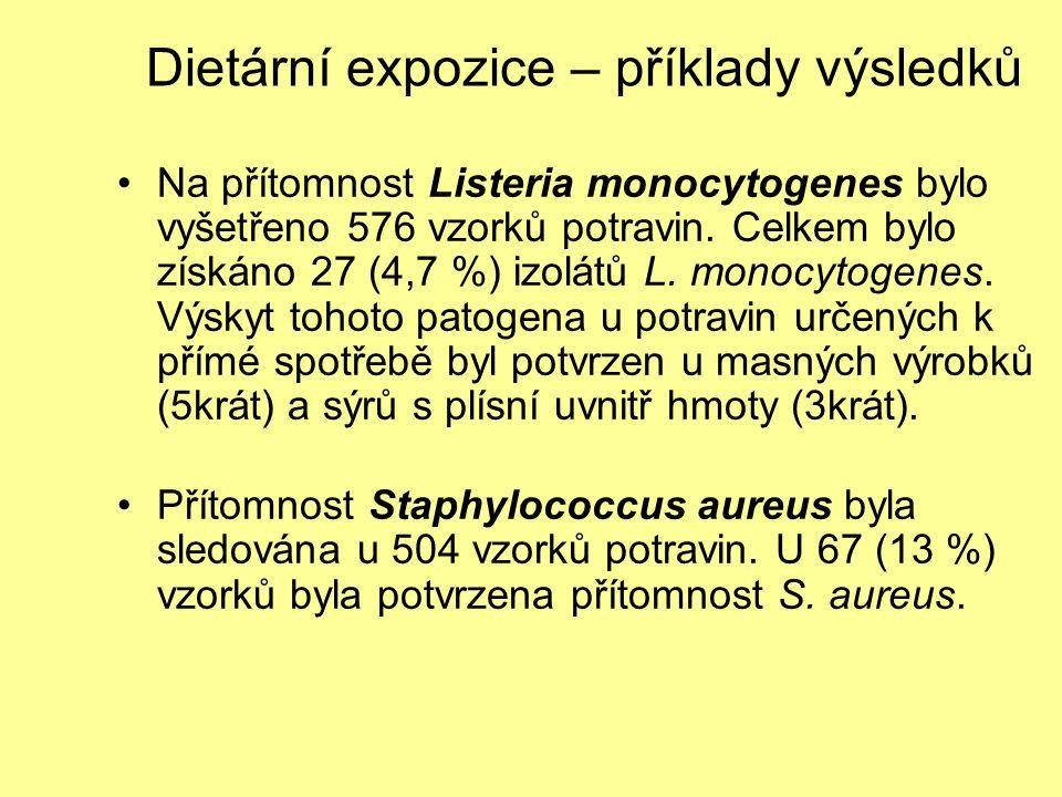 Dietární expozice – příklady výsledků Na přítomnost Listeria monocytogenes bylo vyšetřeno 576 vzorků potravin. Celkem bylo získáno 27 (4,7 %) izolátů