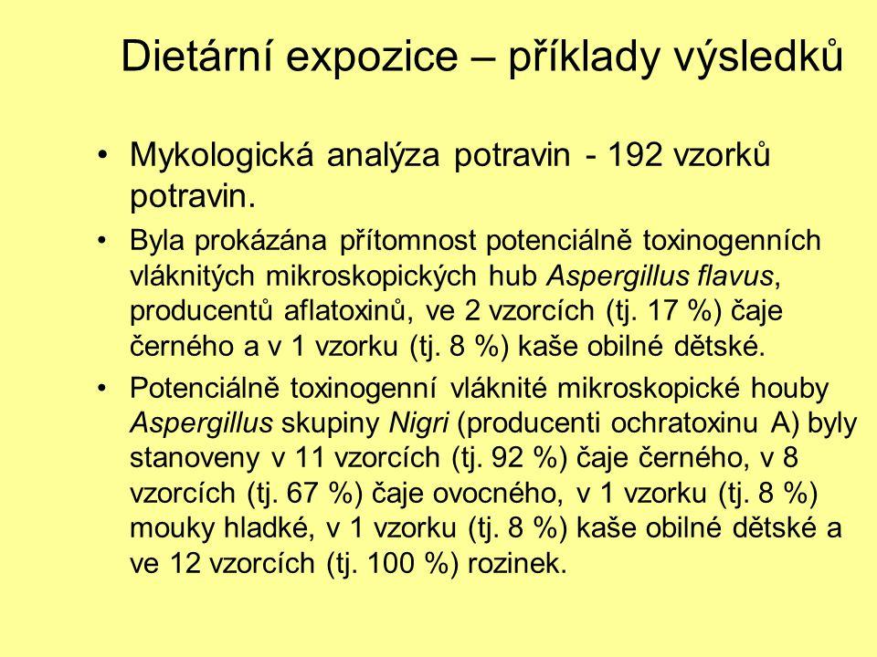 Dietární expozice – příklady výsledků Mykologická analýza potravin - 192 vzorků potravin. Byla prokázána přítomnost potenciálně toxinogenních vláknitý