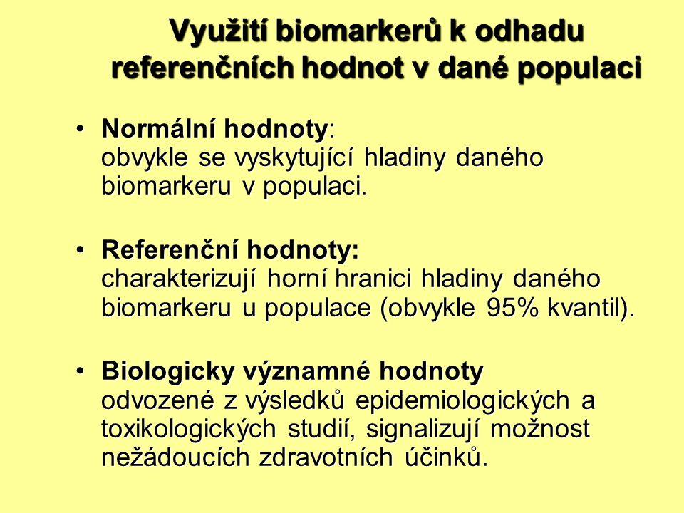 Využití biomarkerů k odhadu referenčních hodnot v dané populaci Normální hodnoty: obvykle se vyskytující hladiny daného biomarkeru v populaci.Normální