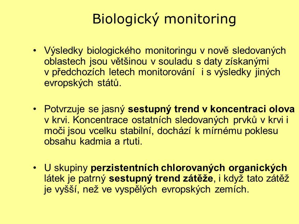 Biologický monitoring Výsledky biologického monitoringu v nově sledovaných oblastech jsou většinou v souladu s daty získanými v předchozích letech mon