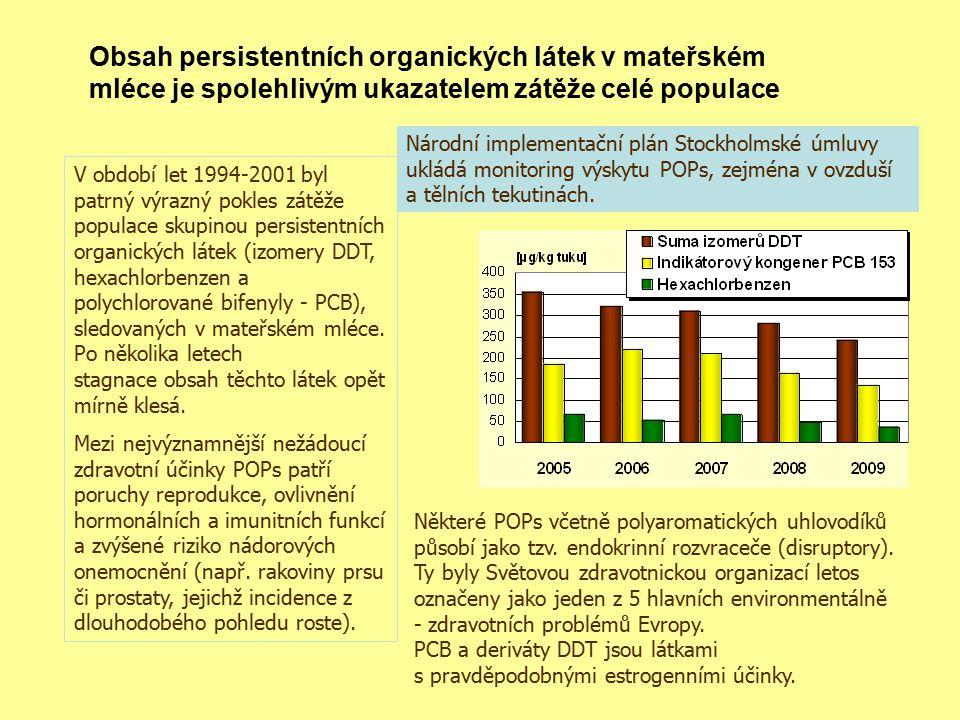 V období let 1994-2001 byl patrný výrazný pokles zátěže populace skupinou persistentních organických látek (izomery DDT, hexachlorbenzen a polychlorov