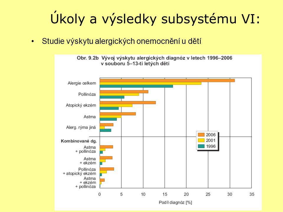 Úkoly a výsledky subsystému VI: Studie výskytu alergických onemocnění u dětí