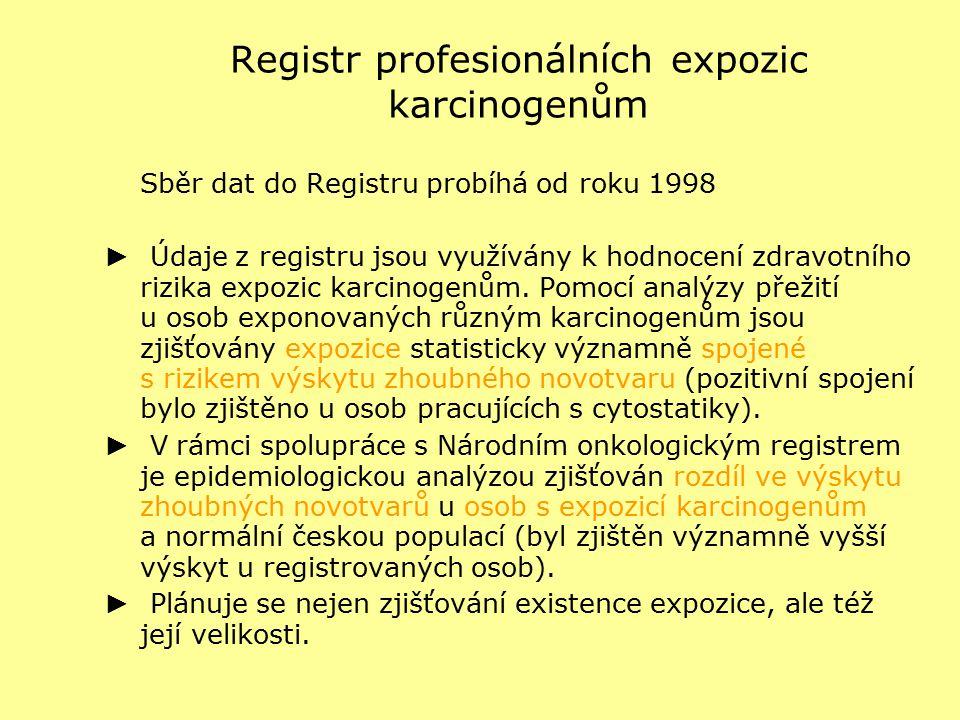 Registr profesionálních expozic karcinogenům Sběr dat do Registru probíhá od roku 1998 ► Údaje z registru jsou využívány k hodnocení zdravotního rizik