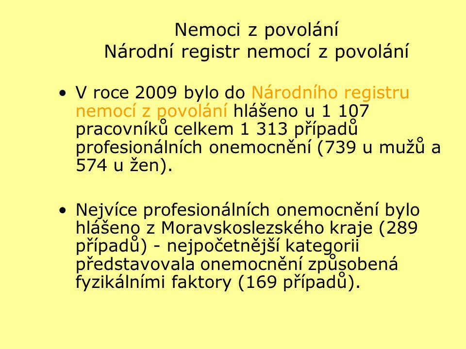 Nemoci z povolání Národní registr nemocí z povolání V roce 2009 bylo do Národního registru nemocí z povolání hlášeno u 1 107 pracovníků celkem 1 313 p