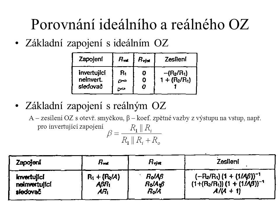 Porovnání ideálního a reálného OZ Základní zapojení s ideálním OZ Základní zapojení s reálným OZ A – zesílení OZ s otevř. smyčkou, β – koef. zpětné va