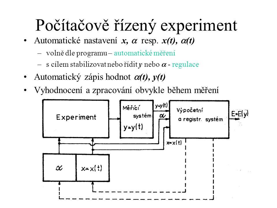 Počítačově řízený experiment Automatické nastavení x,  resp. x(t),  (t) –volně dle programu – automatické měření –s cílem stabilizovat nebo řídit y