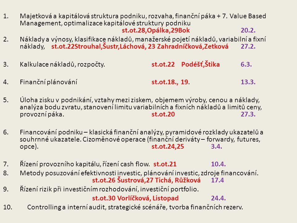 1.Majetková a kapitálová struktura podniku, rozvaha, finanční páka + 7. Value Based Management, optimalizace kapitálové struktury podniku st.ot.28,Opá