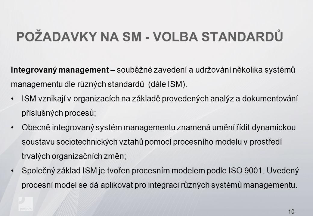 POŽADAVKY NA SM - VOLBA STANDARDŮ Integrovaný management – souběžné zavedení a udržování několika systémů managementu dle různých standardů (dále ISM)
