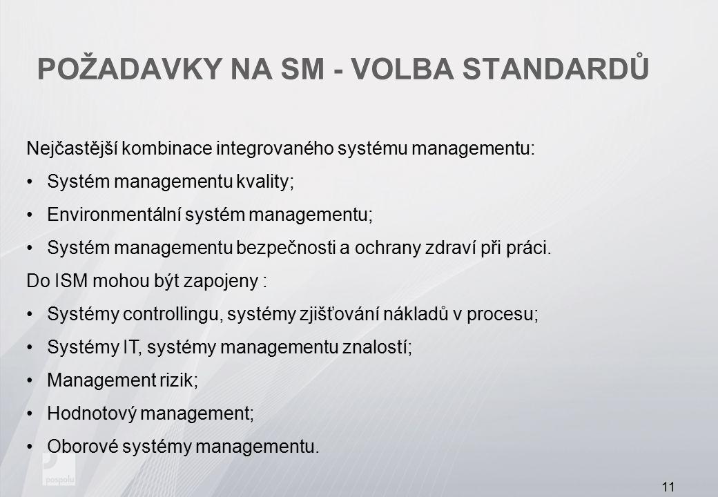 POŽADAVKY NA SM - VOLBA STANDARDŮ Nejčastější kombinace integrovaného systému managementu: Systém managementu kvality; Environmentální systém manageme