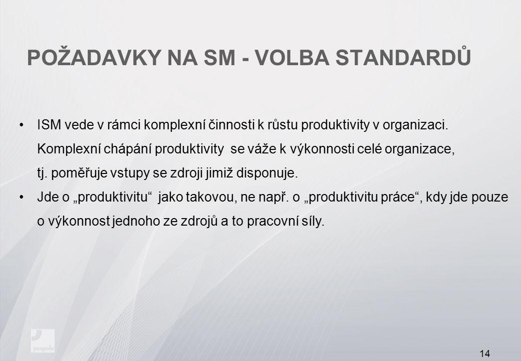 POŽADAVKY NA SM - VOLBA STANDARDŮ ISM vede v rámci komplexní činnosti k růstu produktivity v organizaci. Komplexní chápání produktivity se váže k výko