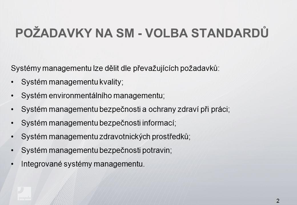 POŽADAVKY NA SM - VOLBA STANDARDŮ Standardy pro certifikaci systémů managementu: ČSN EN ISO 9001:2009 - Systémy managementu kvality – Požadavky; ČSN EN ISO 14001:2005 - Systémy environmentálního managementu – Požadavky s návodem pro použití; ČSN OHSAS 18001:2008 - Systémy managementu bezpečnosti a ochrany zdraví při práci – Požadavky; ČSN ISO/IEC 27001:2014 - Informační technologie – Bezpečnostní techniky – Systémy řízení bezpečnosti informací – Požadavky; 3
