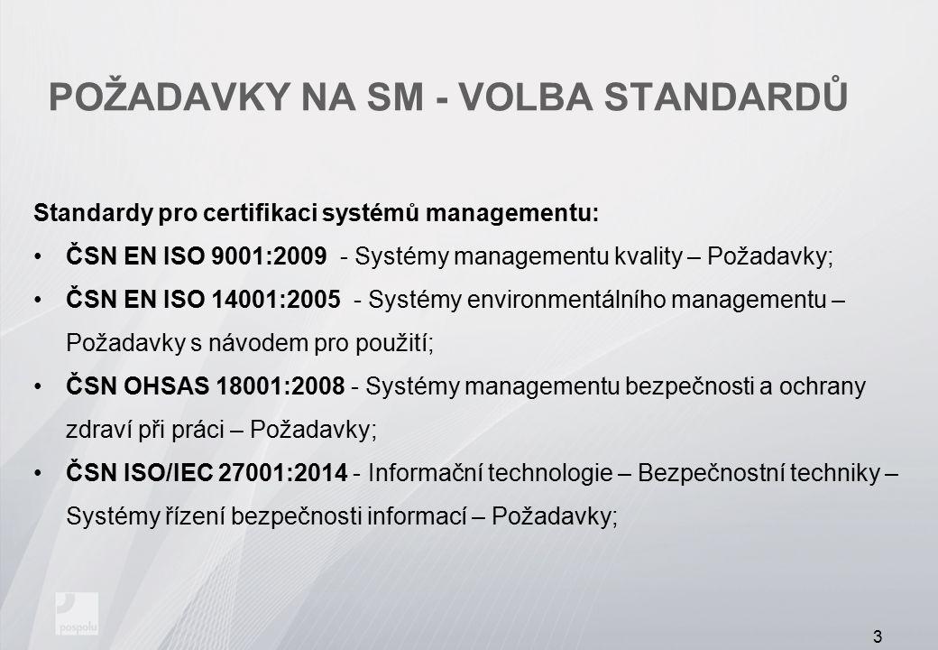 POŽADAVKY NA SM - VOLBA STANDARDŮ Standardy pro certifikaci systémů managementu: ČSN EN ISO 13485:2012 - Zdravotnické prostředky – systémy managementu jakosti – Požadavky pro účely předpisů; ČSN EN ISO 22000:2006 - Systémy managementu bezpečnosti potravin – Požadavky na organizaci v potravinovém řetězci; ČSN ISO/IEC 20000-1:2012 - Informační technologie – Management služeb – Část 1: Požadavky na SM služeb; 4