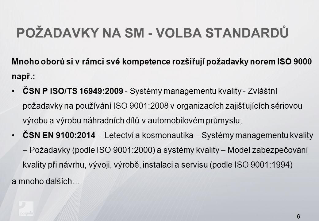 POŽADAVKY NA SM - VOLBA STANDARDŮ Související standardy pro činnost v systémech managementu: ČSN EN ISO 9000:2006 - Systémy managementu kvality – Základní principy a slovník; ČSN EN ISO 9004:2010 - Řízení udržitelného úspěchu organizace - Přístup managementu kvality; ČSN EN 14004:2005 - Systémy environmentálního managementu – Všeobecná směrnice k zásadám, systémům a podpůrným metodám; ČSN EN ISO 19011:2012 - Směrnice pro auditování systému managementu červen 2012.