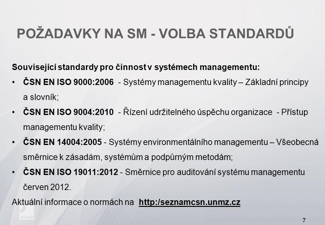 POŽADAVKY NA SM - VOLBA STANDARDŮ Související standardy pro činnost v systémech managementu: ČSN EN ISO 9000:2006 - Systémy managementu kvality – Zákl