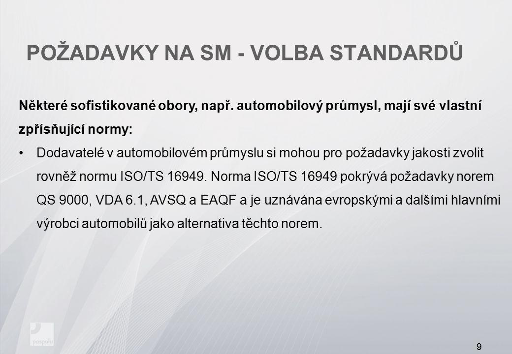 POŽADAVKY NA SM - VOLBA STANDARDŮ Některé sofistikované obory, např. automobilový průmysl, mají své vlastní zpřísňující normy: Dodavatelé v automobilo