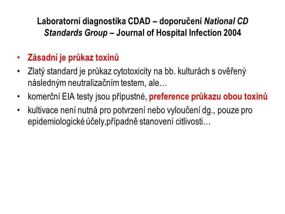 Laboratorní diagnostika CDAD – doporučení National CD Standards Group – Journal of Hospital Infection 2004 Zásadní je průkaz toxinů Zlatý standard je