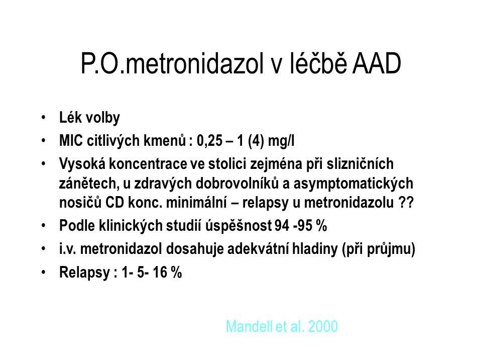 P.O.metronidazol v léčbě AAD Lék volby MIC citlivých kmenů : 0,25 – 1 (4) mg/l Vysoká koncentrace ve stolici zejména při slizničních zánětech, u zdrav