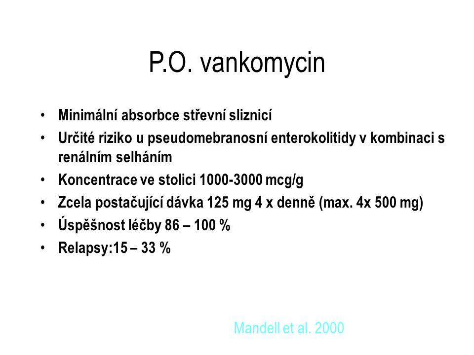 P.O. vankomycin Minimální absorbce střevní sliznicí Určité riziko u pseudomebranosní enterokolitidy v kombinaci s renálním selháním Koncentrace ve sto