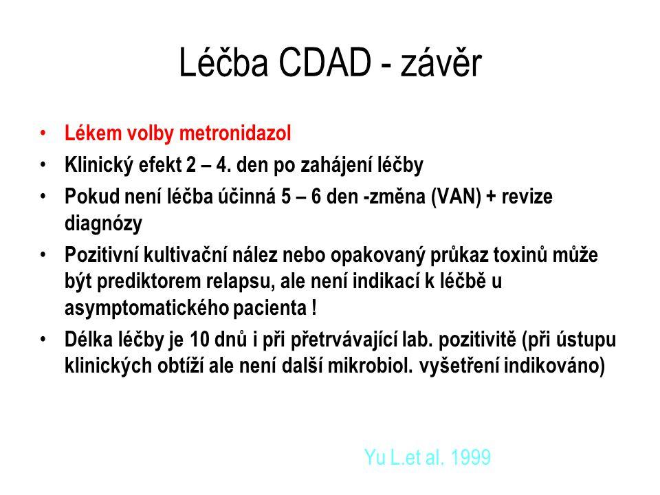 Léčba CDAD - závěr Lékem volby metronidazol Klinický efekt 2 – 4. den po zahájení léčby Pokud není léčba účinná 5 – 6 den -změna (VAN) + revize diagnó