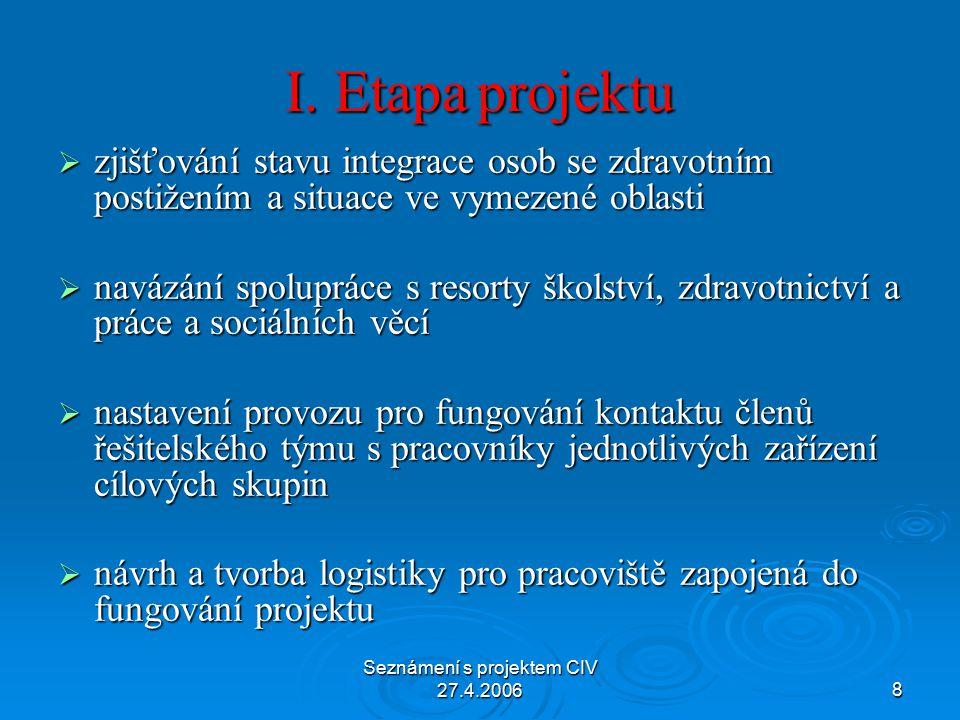 Seznámení s projektem CIV 27.4.20068 I.