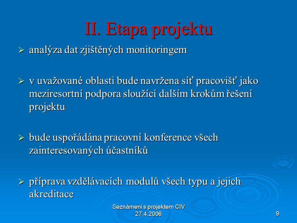 Seznámení s projektem CIV 27.4.20069 II.