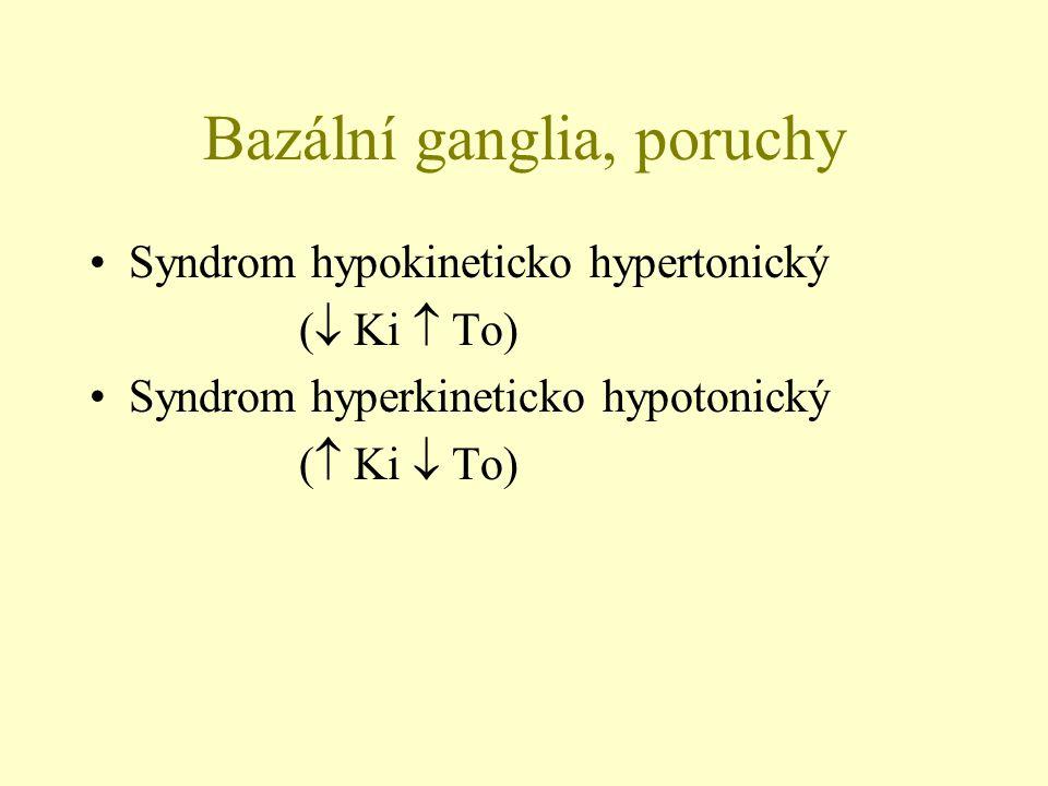 Bazální ganglia, poruchy Syndrom hypokineticko hypertonický (  Ki  To) Syndrom hyperkineticko hypotonický (  Ki  To)