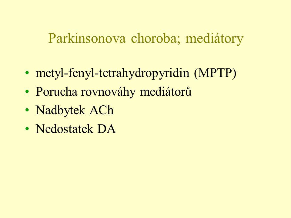 Parkinsonova choroba; mediátory metyl-fenyl-tetrahydropyridin (MPTP) Porucha rovnováhy mediátorů Nadbytek ACh Nedostatek DA