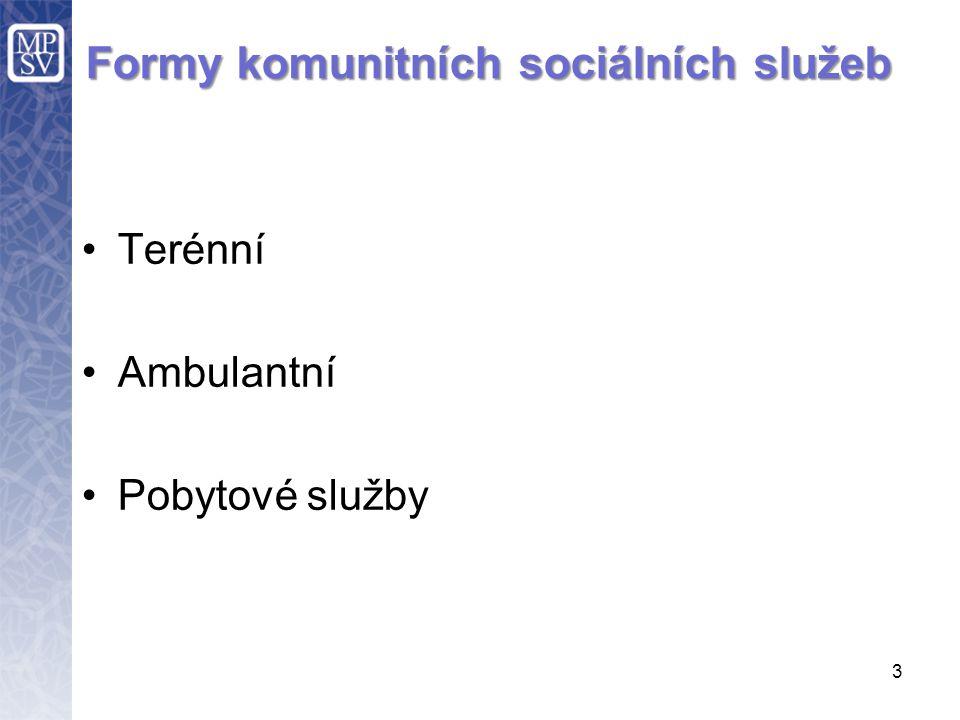 3 Formy komunitních sociálních služeb Terénní Ambulantní Pobytové služby