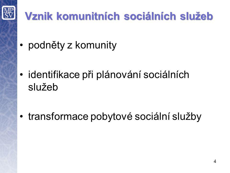 4 Vznik komunitních sociálních služeb podněty z komunity identifikace při plánování sociálních služeb transformace pobytové sociální služby