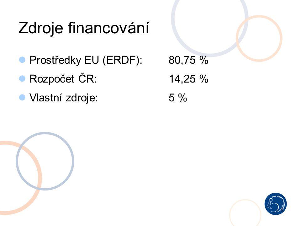 3 Zdroje financování Prostředky EU (ERDF):80,75 % Rozpočet ČR:14,25 % Vlastní zdroje:5 %