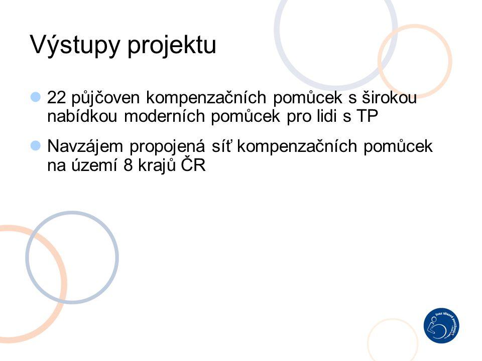 7 Výstupy projektu 22 půjčoven kompenzačních pomůcek s širokou nabídkou moderních pomůcek pro lidi s TP Navzájem propojená síť kompenzačních pomůcek na území 8 krajů ČR
