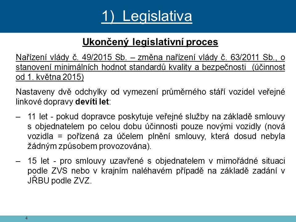 5 Chystané změny Novela zákona č.