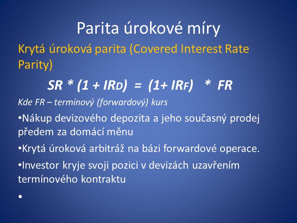 Měnový forward - příklad Klient s bankou uzavřel měnový forward.