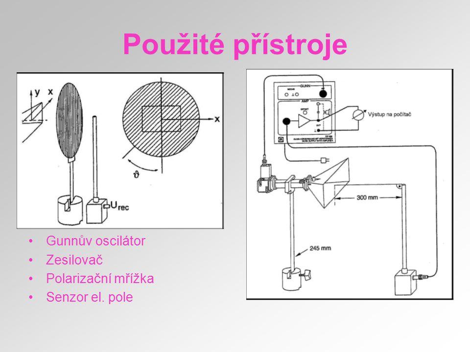 Použité přístroje Gunnův oscilátor Zesilovač Polarizační mřížka Senzor el. pole