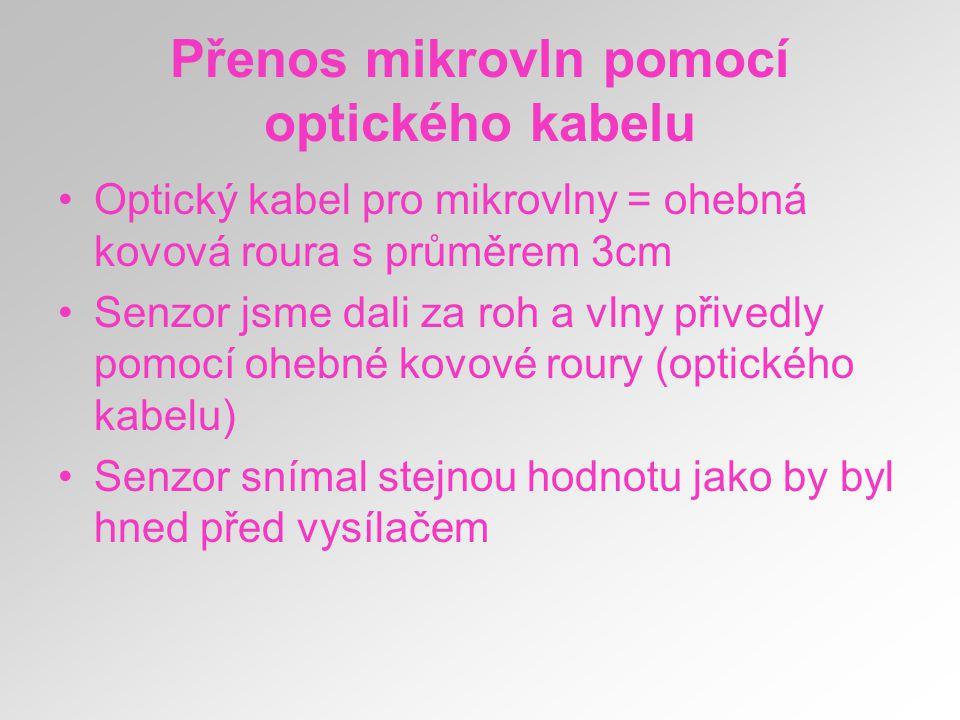 Poděkování Supervizorovi : Tomáši Markoviči Všem pořadatelům TV Pánu Bohu za pěkné počasí KFC za potravu k obědu Kolejím Strahov za pěkné ubytování Dopravnímu podniku Praha za to, že jsme se dostali vždy a všude