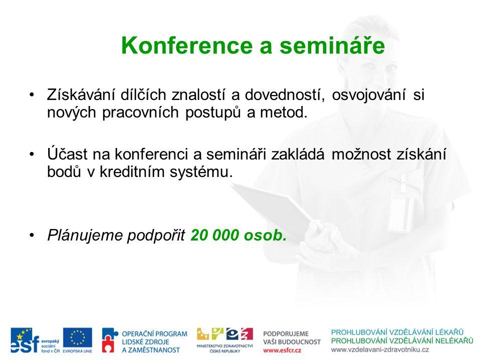 Konference a semináře Získávání dílčích znalostí a dovedností, osvojování si nových pracovních postupů a metod.