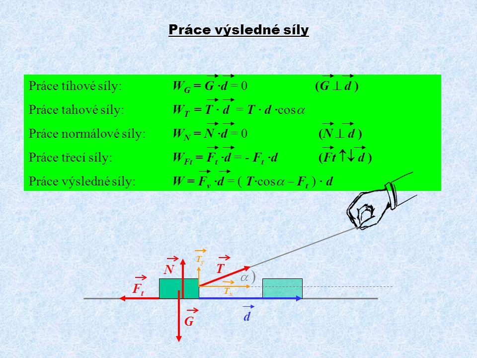Práce výsledné síly Práce tíhové síly:W G = G ·d = 0(G  d ) Práce tahové síly:W T = T · d = T · d ·cos  Práce normálové síly:W N = N ·d = 0 (N  d ) Práce třecí síly:W Ft = F t ·d = - F t ·d (Ft  d ) Práce výsledné síly:W = F v ·d = ( T·cos  F t ) · d G FtFt N T d   TyTy TxTx