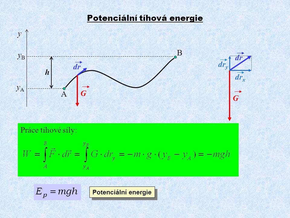 Práce tíhové síly: Potenciální tíhová energie G dr h G dr y dr x A B y Potenciální energie yByB yAyA