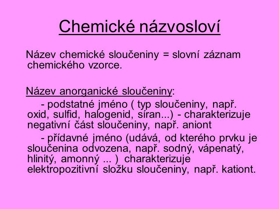 Chemické názvosloví Název chemické sloučeniny = slovní záznam chemického vzorce. Název anorganické sloučeniny: - podstatné jméno ( typ sloučeniny, nap
