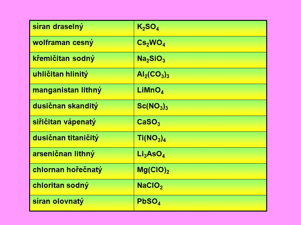 síran draselnýK 2 SO 4 wolframan cesnýCs 2 WO 4 křemičitan sodnýNa 2 SiO 3 uhličitan hlinitýAl 2 (CO 3 ) 3 manganistan lithnýLiMnO 4 dusičnan skanditýSc(NO 3 ) 3 siřičitan vápenatýCaSO 3 dusičnan titaničitýTi(NO 3 ) 4 arseničnan lithnýLi 3 AsO 4 chlornan hořečnatýMg(ClO) 2 chloritan sodnýNaClO 2 síran olovnatýPbSO 4