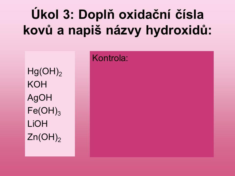 Úkol 3: Doplň oxidační čísla kovů a napiš názvy hydroxidů: Hg(OH) 2 KOH AgOH Fe(OH) 3 LiOH Zn(OH) 2 Kontrola: Hg II (OH) 2 hydroxid rtuťnatý K I OH hy