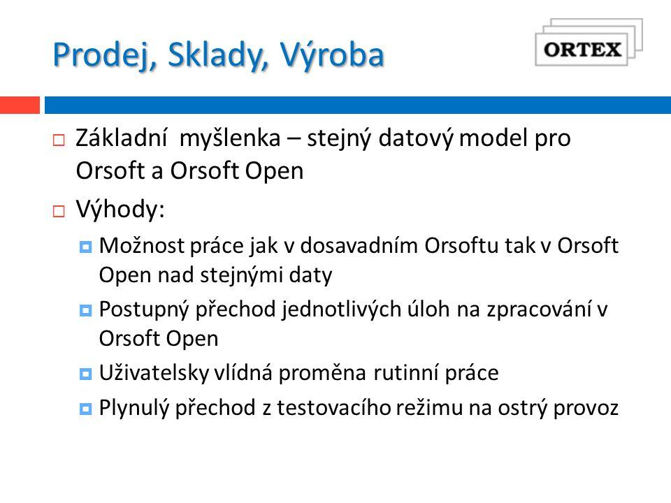 Prodej, Sklady, Výroba  Základní myšlenka – stejný datový model pro Orsoft a Orsoft Open  Výhody:  Možnost práce jak v dosavadním Orsoftu tak v Orsoft Open nad stejnými daty  Postupný přechod jednotlivých úloh na zpracování v Orsoft Open  Uživatelsky vlídná proměna rutinní práce  Plynulý přechod z testovacího režimu na ostrý provoz