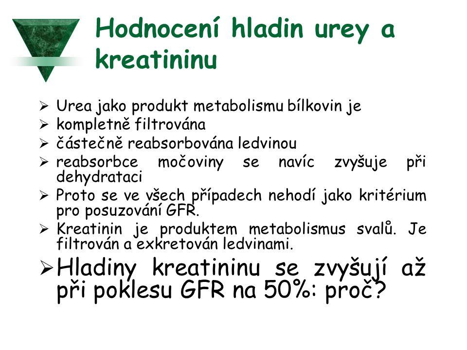 Hodnocení hladin urey a kreatininu  Urea jako produkt metabolismu bílkovin je  kompletně filtrována  částečně reabsorbována ledvinou  reabsorbce m