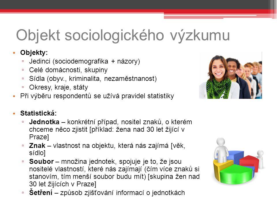 Objekt sociologického výzkumu Objekty: ▫ Jedinci (sociodemografika + názory) ▫ Celé domácnosti, skupiny ▫ Sídla (obyv., kriminalita, nezaměstnanost) ▫