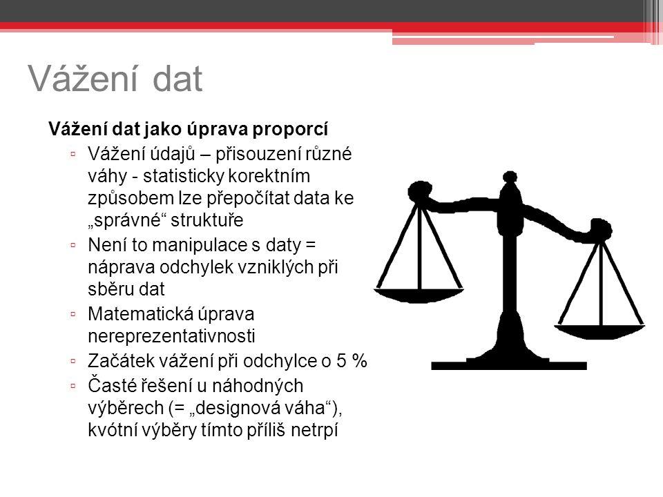 """Vážení dat Vážení dat jako úprava proporcí ▫ Vážení údajů – přisouzení různé váhy - statisticky korektním způsobem lze přepočítat data ke """"správné"""" st"""