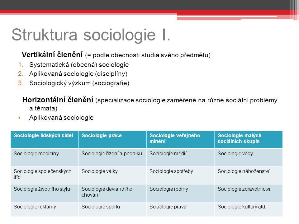 Struktura sociologie I. Vertikální členění (= podle obecnosti studia svého předmětu) 1.Systematická (obecná) sociologie 2.Aplikovaná sociologie (disci